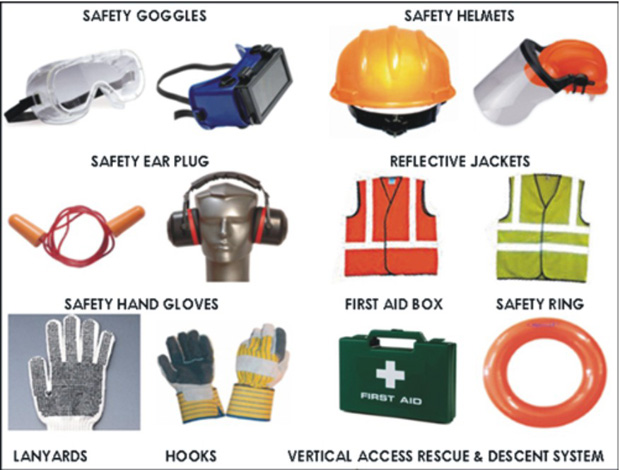 safety equipment when cycling